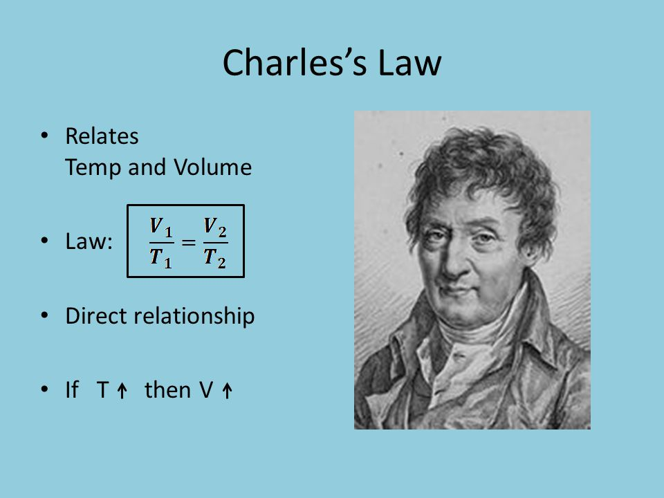 Charles's Law Relates Temp and Volume Law: Direct relationship