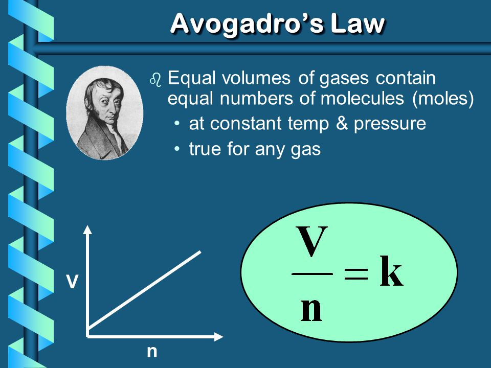 Avogadro's Law Equal volumes of gases contain equal numbers of molecules (moles) at constant temp & pressure.