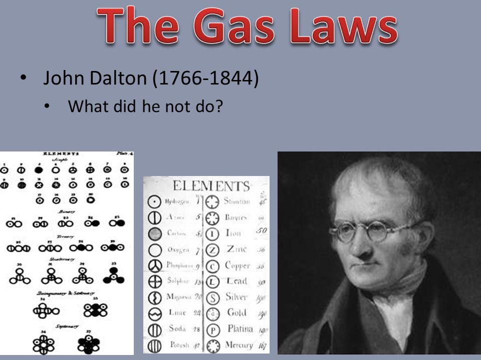 John Dalton (1766-1844) What did he not do