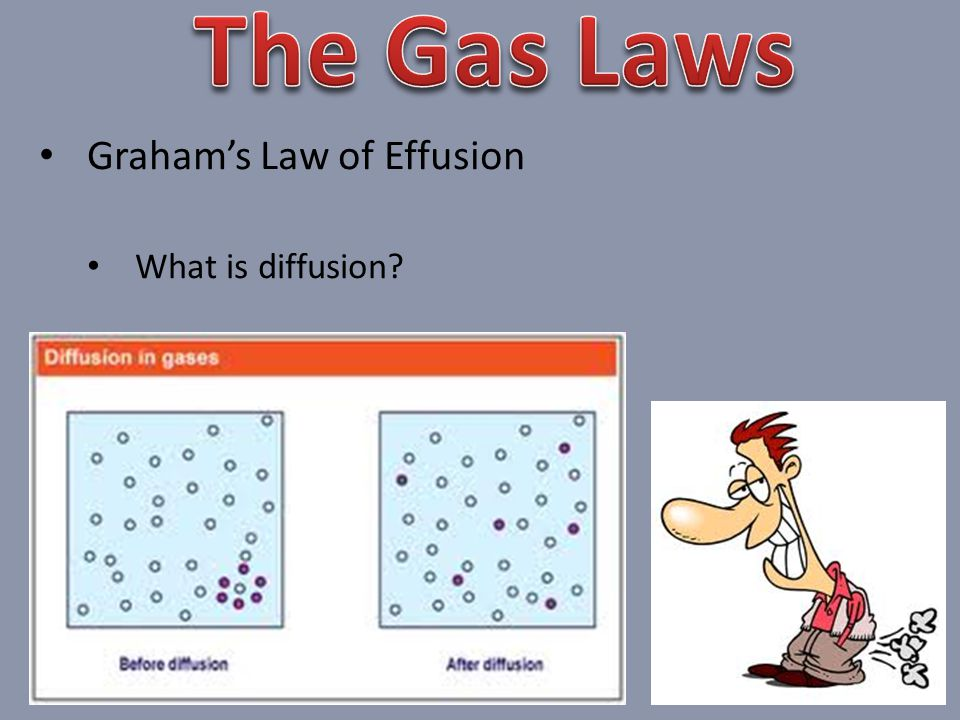 Graham's Law of Effusion What is diffusion