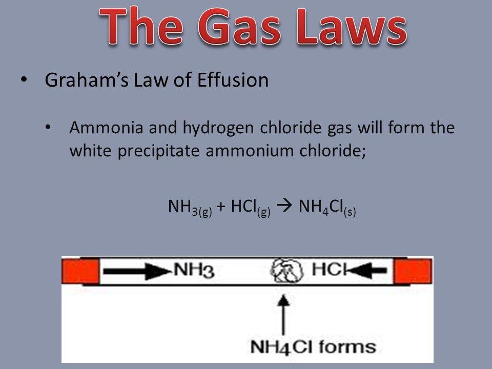 NH3(g) + HCl(g)  NH4Cl(s)