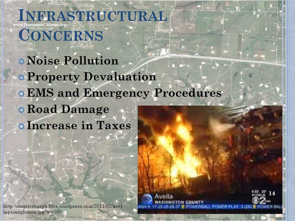 Infrastructural Concerns