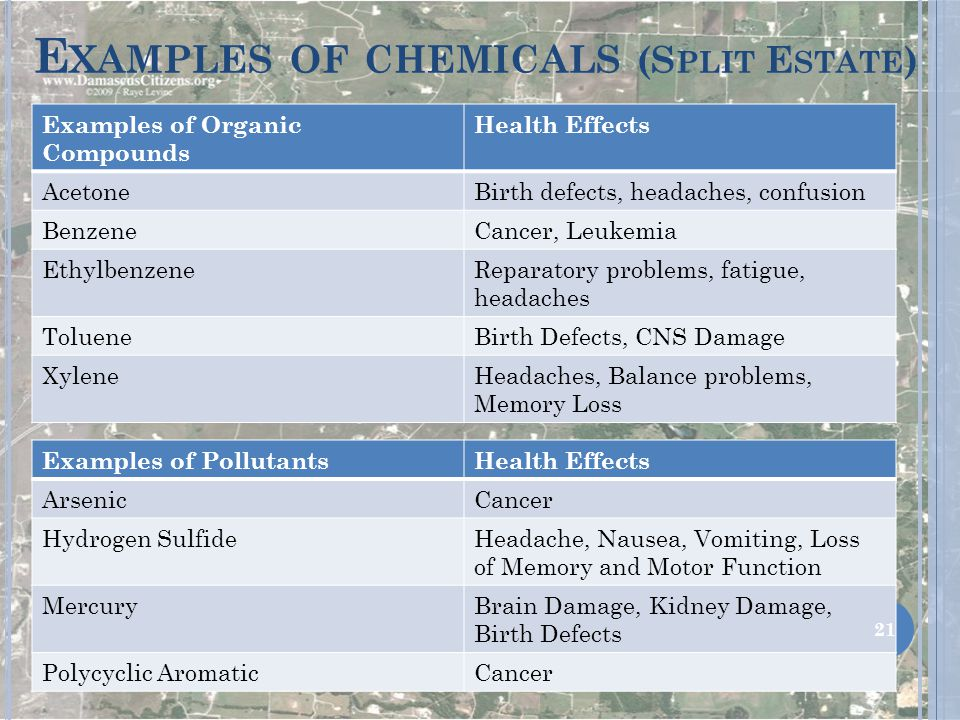 Examples of chemicals (Split Estate)