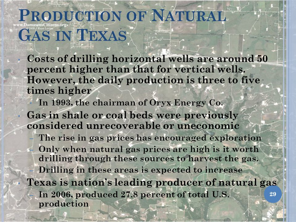 Production of Natural Gas in Texas