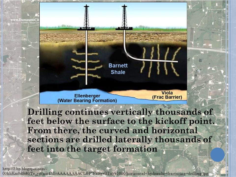 Drilling continues vertically thousands of feet below the surface to the kickoff point. From there, the curved and horizontal sections are drilled laterally thousands of feet into the target formation