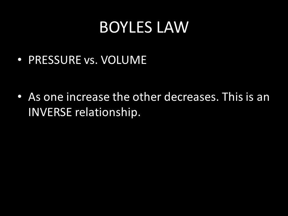 BOYLES LAW PRESSURE vs. VOLUME