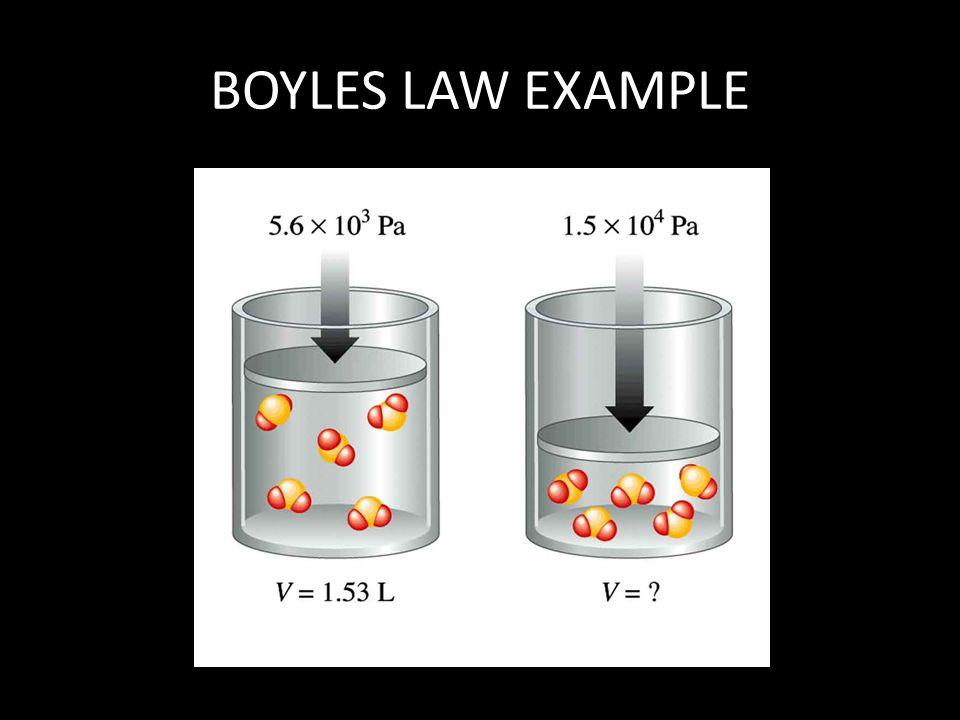 BOYLES LAW EXAMPLE