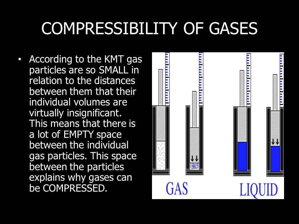 COMPRESSIBILITY OF GASES