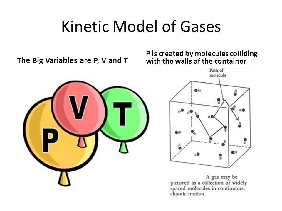 Kinetic Model of Gases The Big Variables are P, V and T