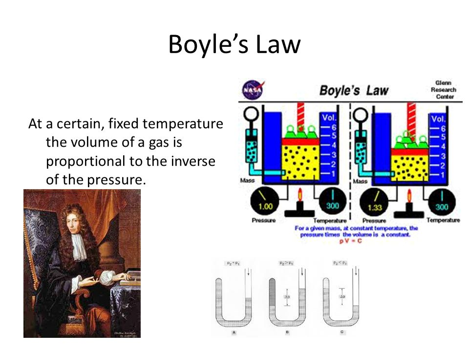 Boyle's Law At a certain, fixed temperature the volume of a gas is proportional to the inverse of the pressure.