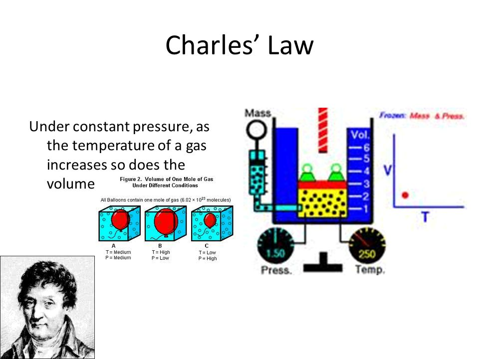 Charles' Law Under constant pressure, as the temperature of a gas increases so does the volume