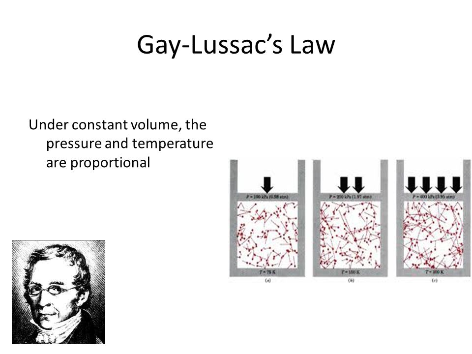 Gay-Lussac's Law Under constant volume, the pressure and temperature are proportional