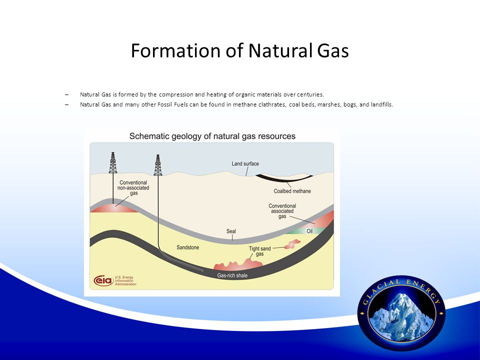 Formation of Natural Gas