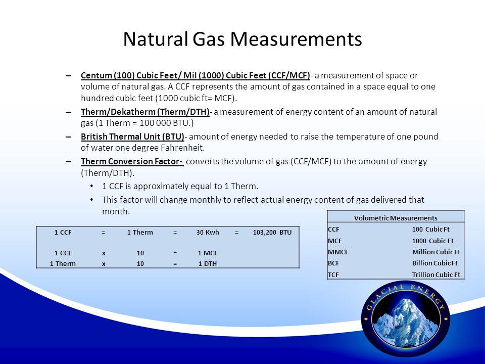 Natural Gas Measurements