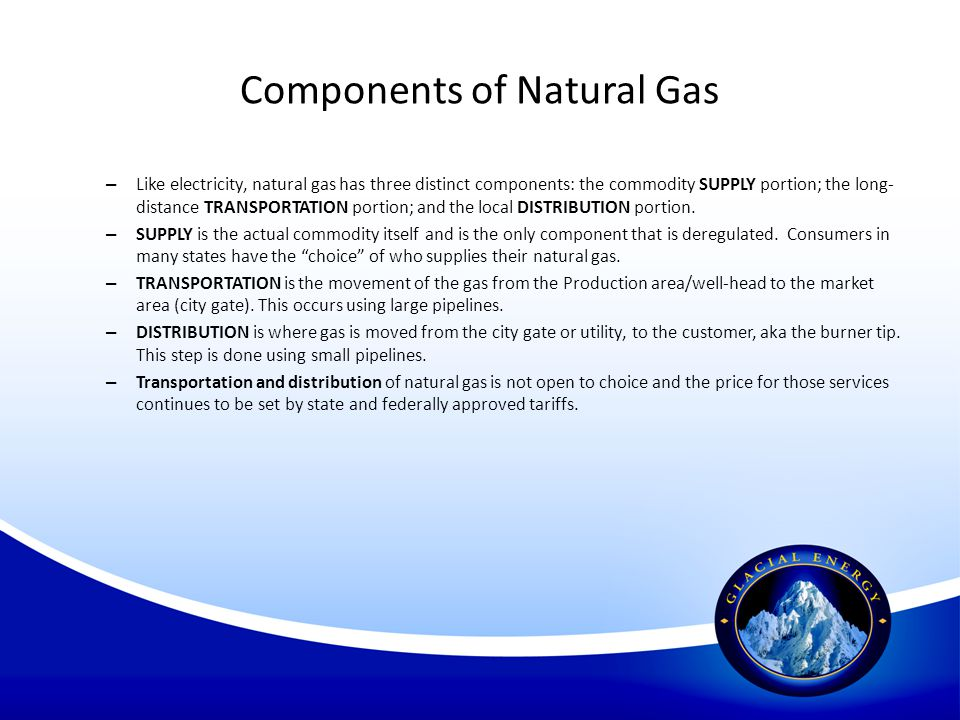 Components of Natural Gas