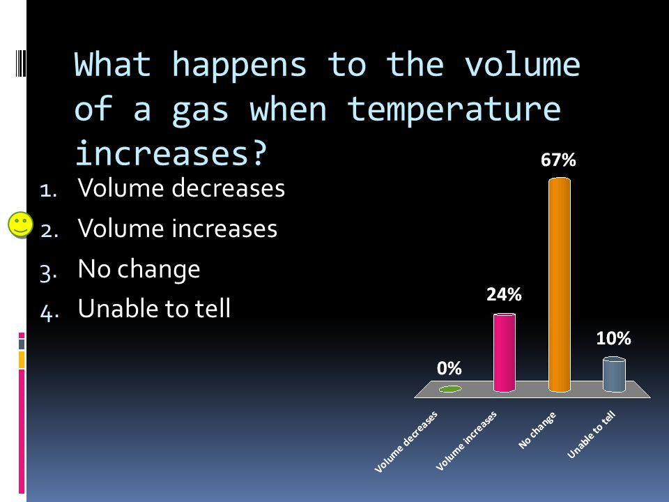 What happens to the volume of a gas when temperature increases