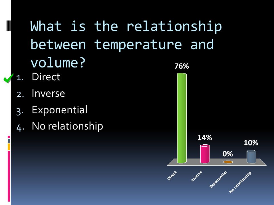 What is the relationship between temperature and volume