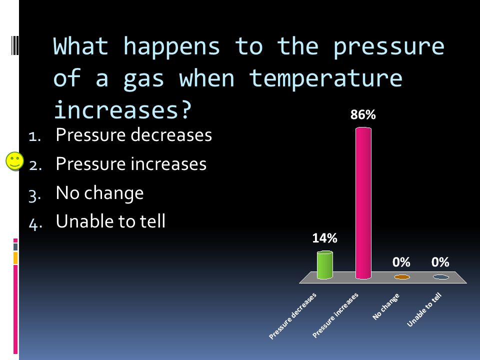 What happens to the pressure of a gas when temperature increases
