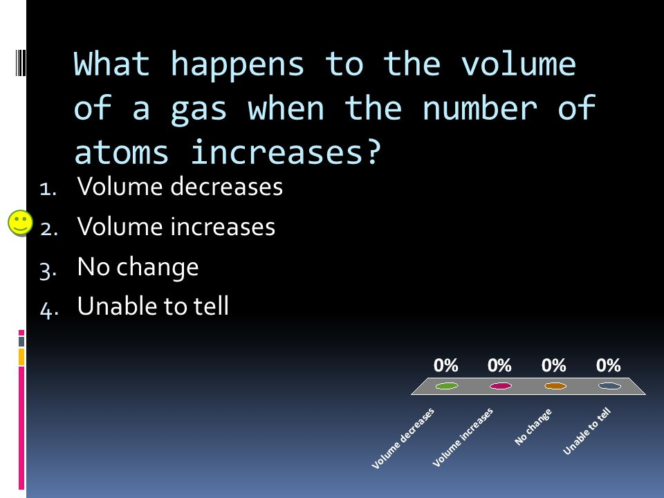 What happens to the volume of a gas when the number of atoms increases