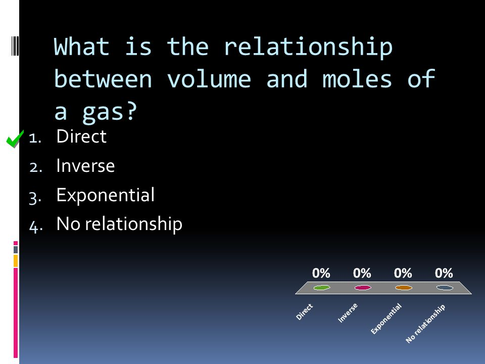 What is the relationship between volume and moles of a gas