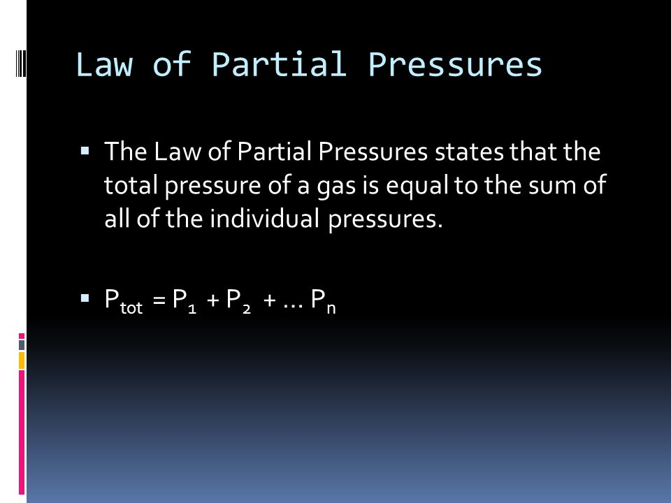 Law of Partial Pressures