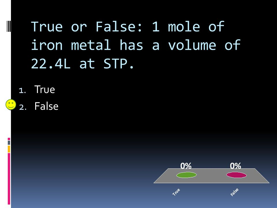 True or False: 1 mole of iron metal has a volume of 22.4L at STP.