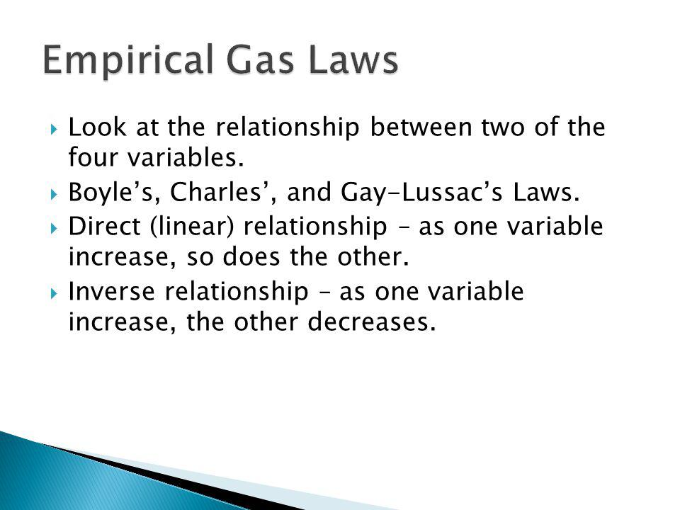 Empirical Gas Laws Look at the relationship between two of the four variables. Boyle's, Charles', and Gay-Lussac's Laws.