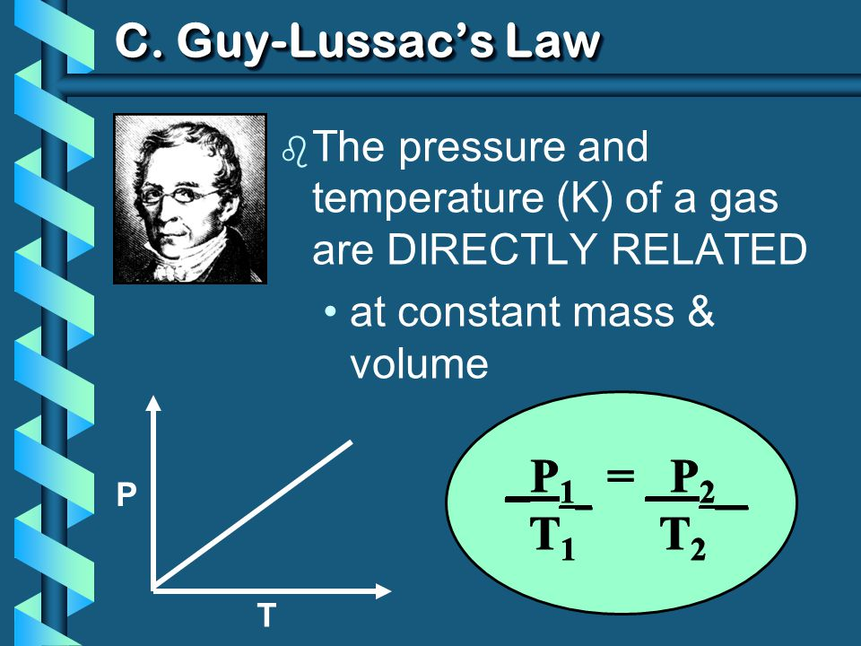 C. Guy-Lussac's Law _P1_ = P2__ T1 T2