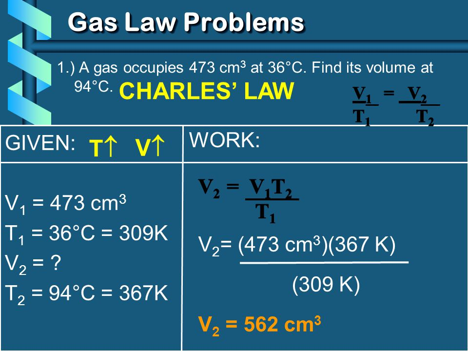 Gas Law Problems CHARLES' LAW V1_ = V2__ T V WORK: GIVEN: