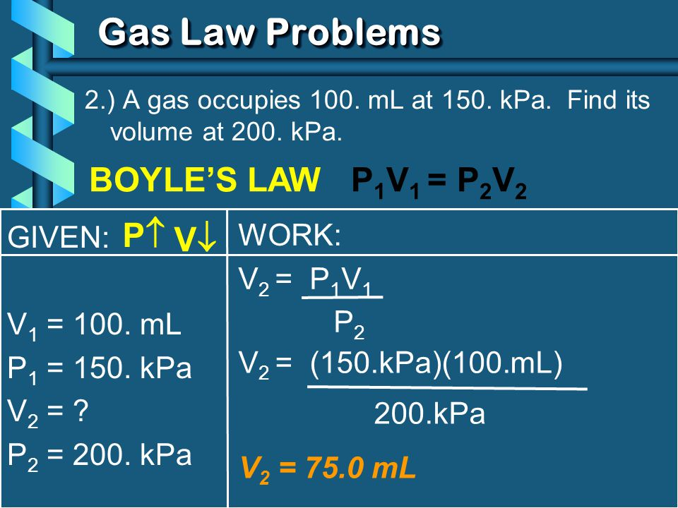 Gas Law Problems BOYLE'S LAW P1V1 = P2V2 P V WORK: GIVEN: V2 = P1V1