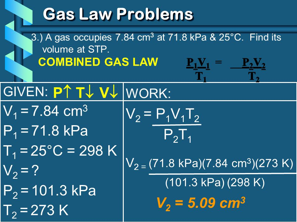 Gas Law Problems P T V V1 = 7.84 cm3 V2 = P1V1T2 P1 = 71.8 kPa P2T1