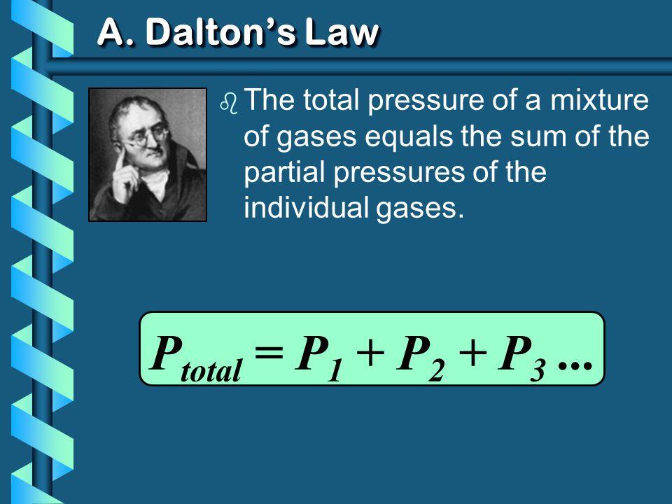 Ptotal = P1 + P2 + P3 ... A. Dalton's Law