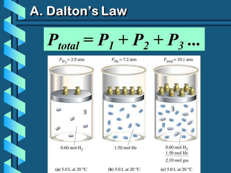 A. Dalton's Law Ptotal = P1 + P2 + P3 ...