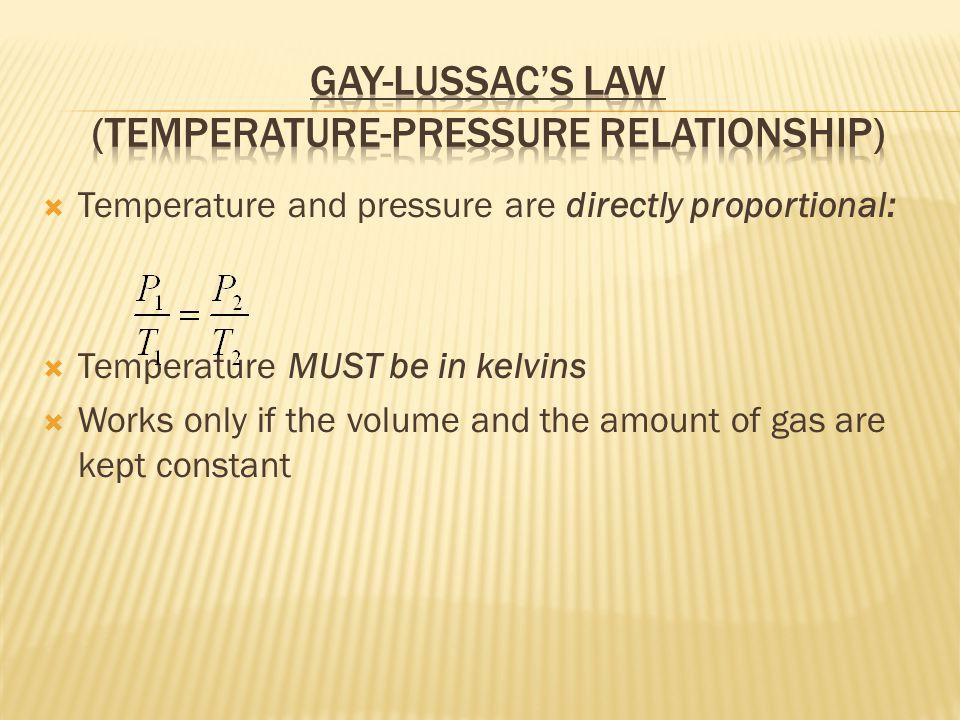 Gay-Lussac's Law (Temperature-Pressure Relationship)
