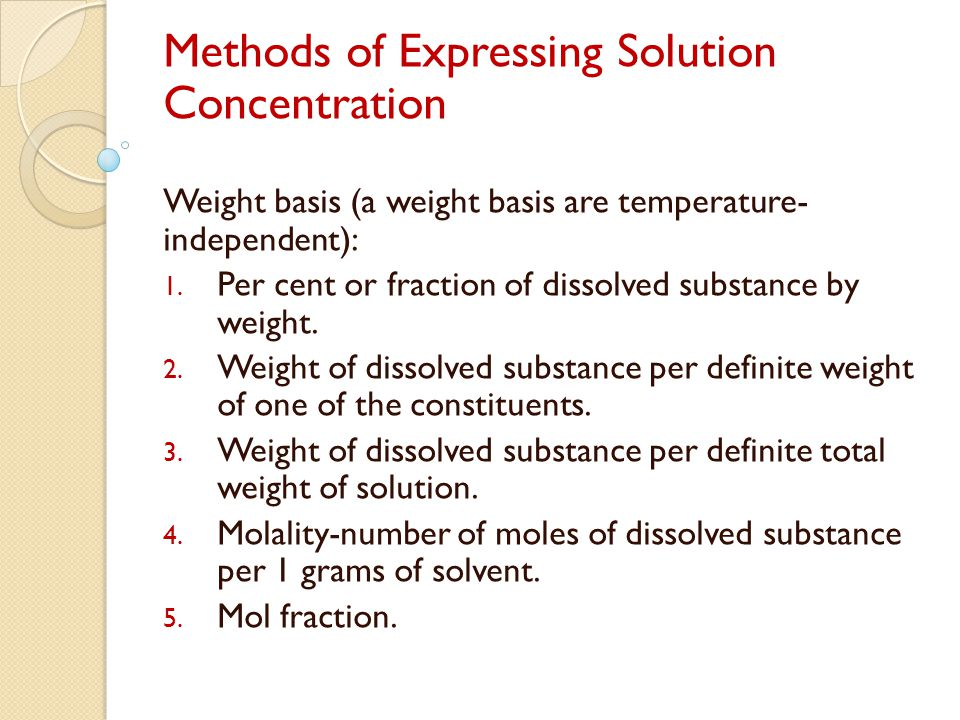 Methods of Expressing Solution Concentration