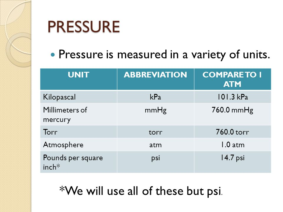 PRESSURE Pressure is measured in a variety of units.