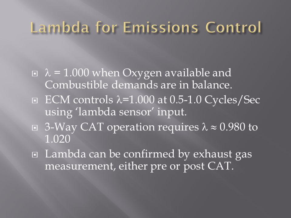 Lambda for Emissions Control