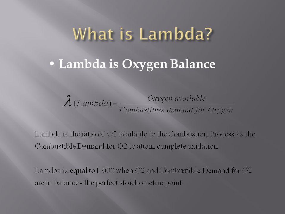 What is Lambda Lambda is Oxygen Balance