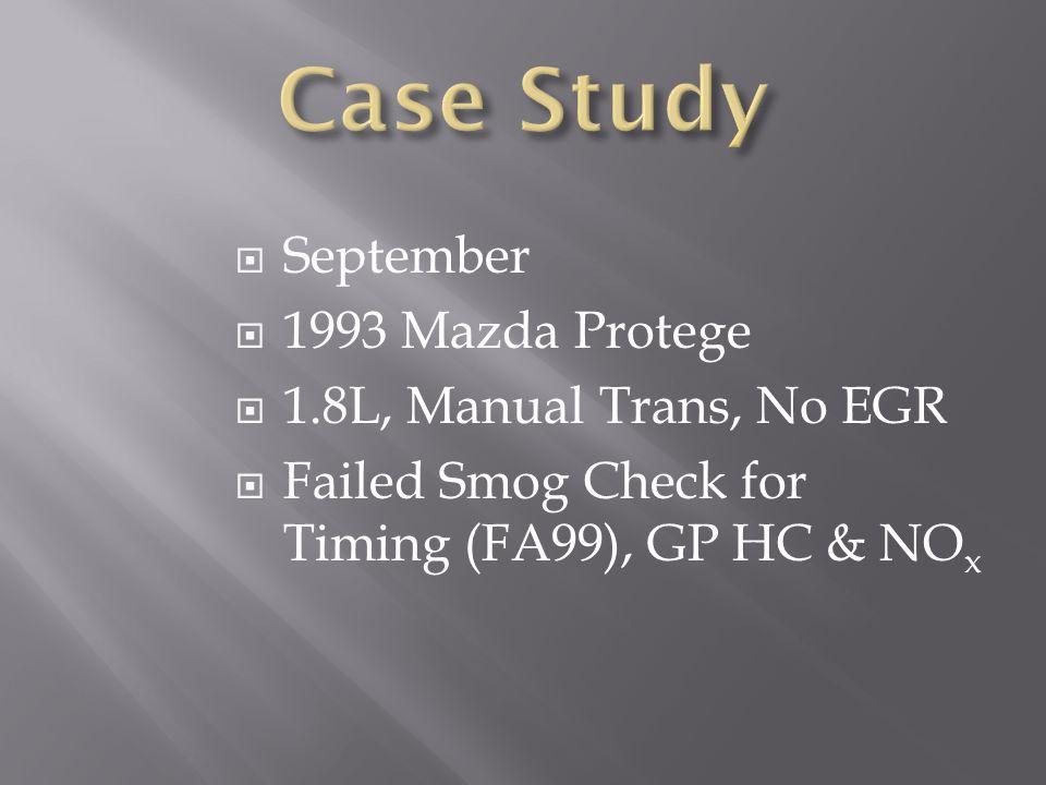 Case Study September 1993 Mazda Protege 1.8L, Manual Trans, No EGR