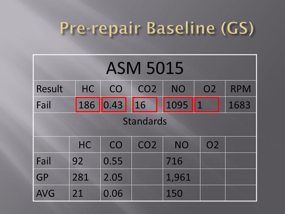 Pre-repair Baseline (GS)