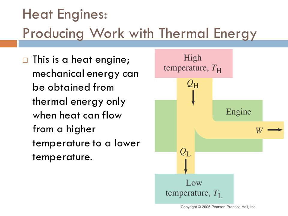 Heat Engines: Producing Work with Thermal Energy