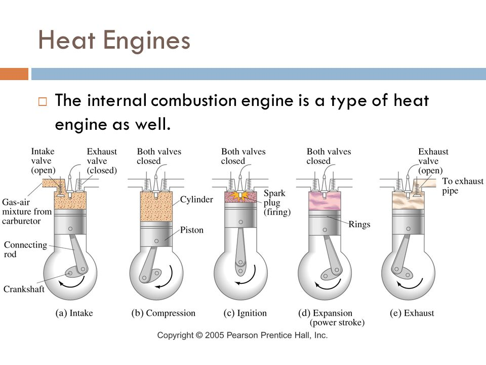Heat Engines The internal combustion engine is a type of heat engine as well.