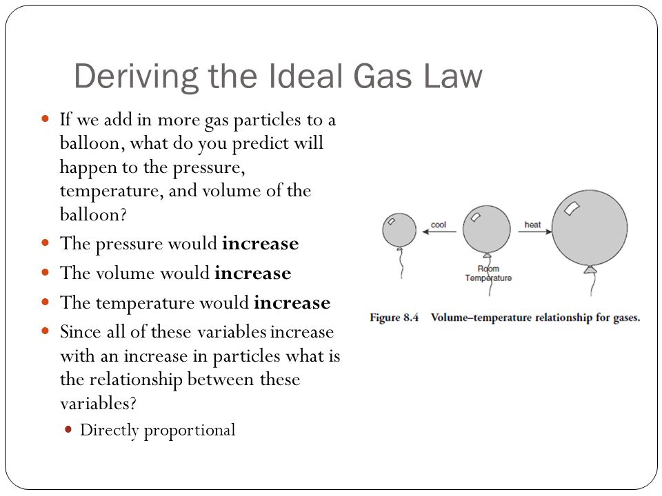 Deriving the Ideal Gas Law