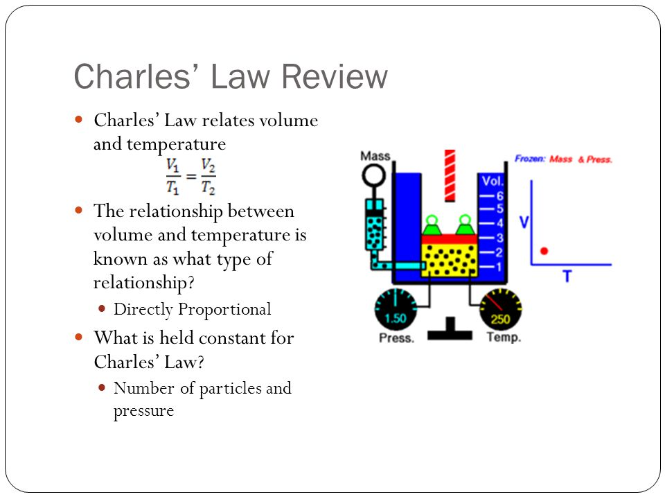 Charles' Law Review Charles' Law relates volume and temperature