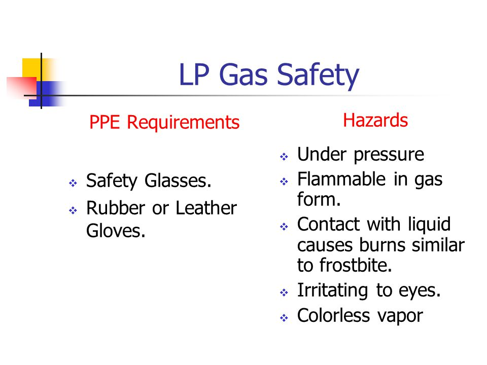 explanation given for burnt lpg cylinder