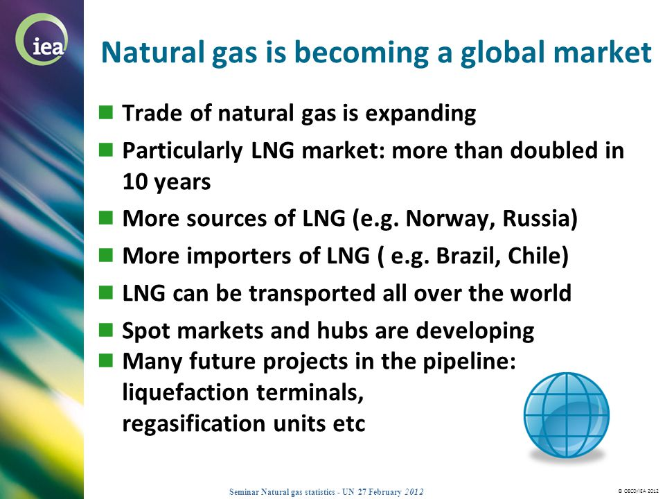 Natural gas is becoming a global market