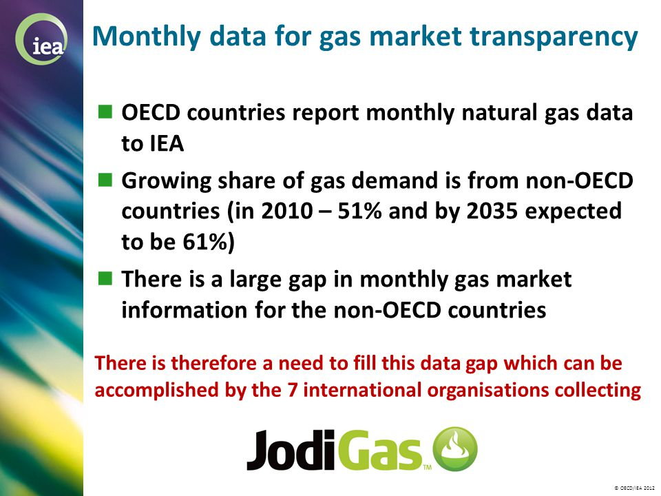 Monthly data for gas market transparency