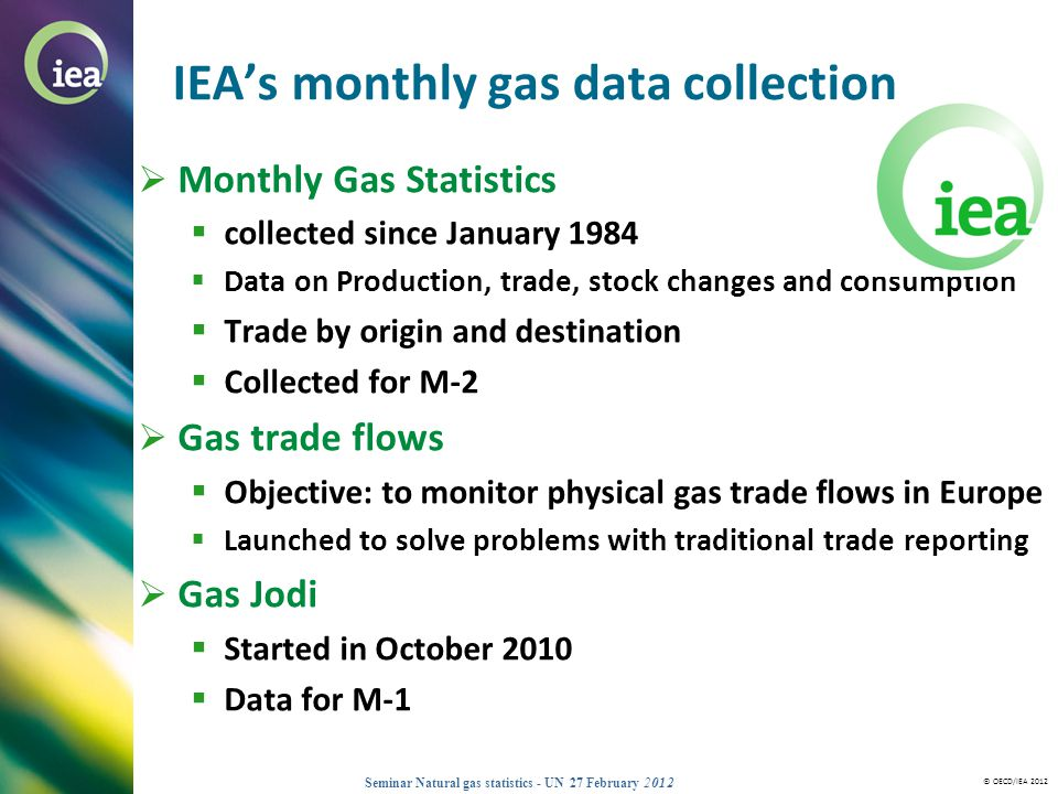 IEA's monthly gas data collection