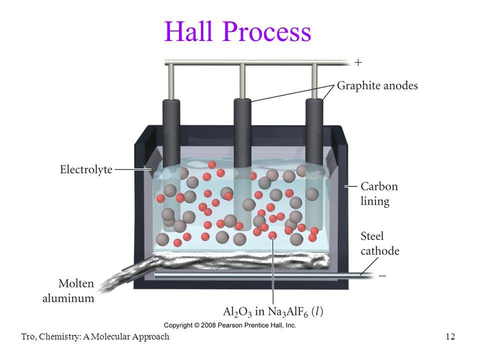 Hall Process Tro, Chemistry: A Molecular Approach