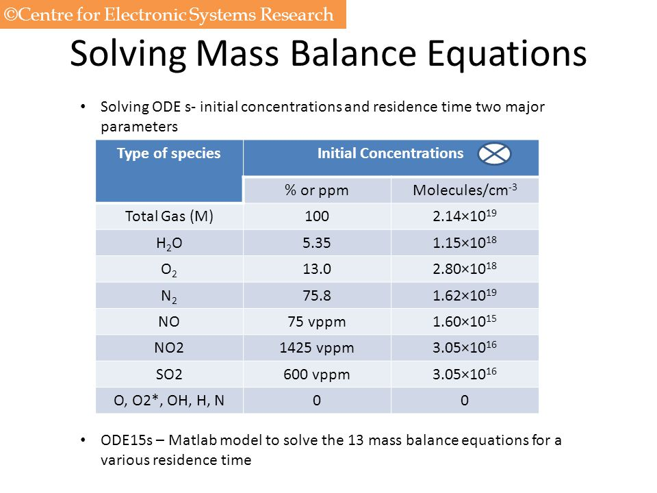 Solving Mass Balance Equations